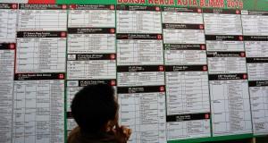 Pencari kerja melihat papan informasi lowongan pekerjaan dalam Blitar Job Fair 2015 di Gedung Graha Patria, Kota Blitar, Jawa Timur, Kamis (30/7). Bursa kerja yang menyediakan 3.500 lowongan dari 35 perusahaan lokal dan nasional tersebut ditargetkan mampu mengurangi jumlah penganggur yang menurut data Badan Pusat Statistik (BPS) pada Agustus 2014 lalu sebesar 7,2 juta orang dengan Tingkat Pengangguran Terbuka (TPT) sebesar 5,94 persen. ANTARA FOTO/Irfan Anshori/zk/Rei/nz/15.